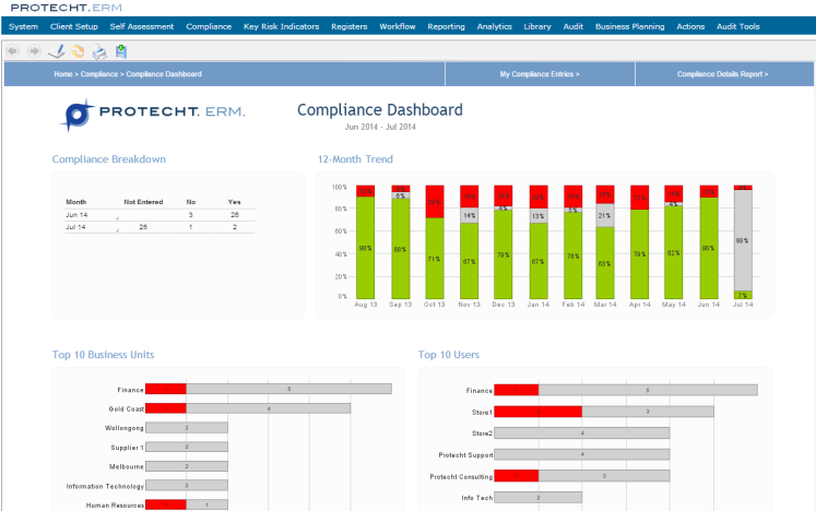 fig_2_compliance_dashboard