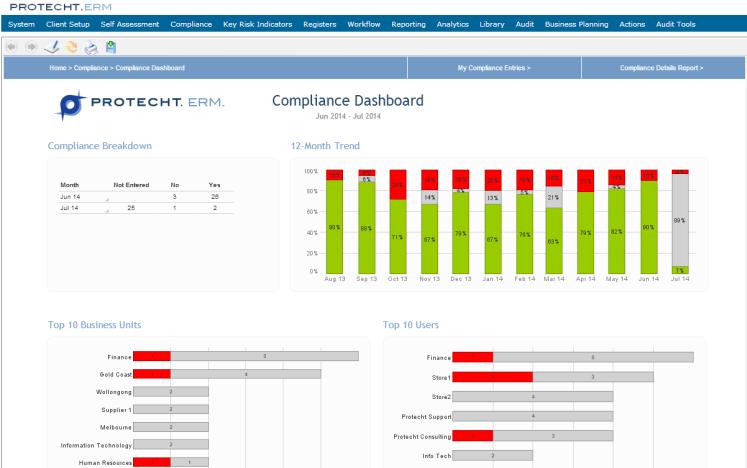 fig_2_compliance_dashboard