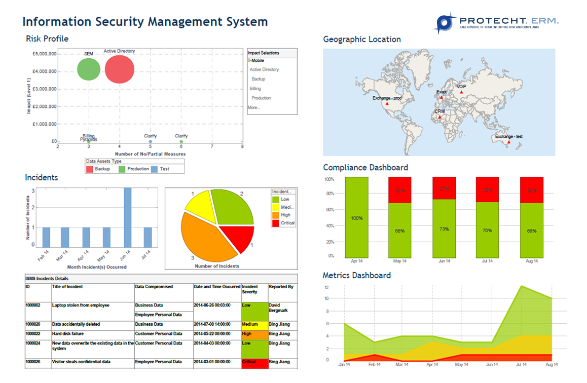 Information Security Management - Risk Management Screenshot