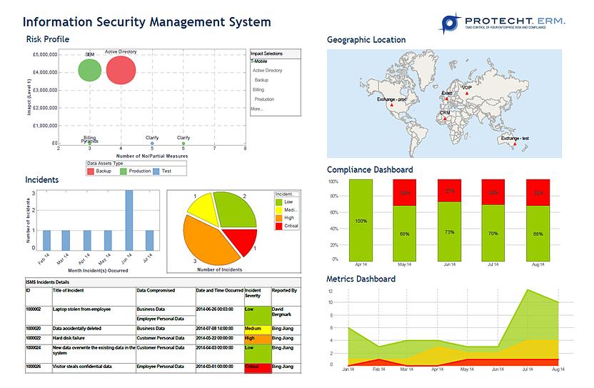 Information Security Management - Risk Management Screenshot