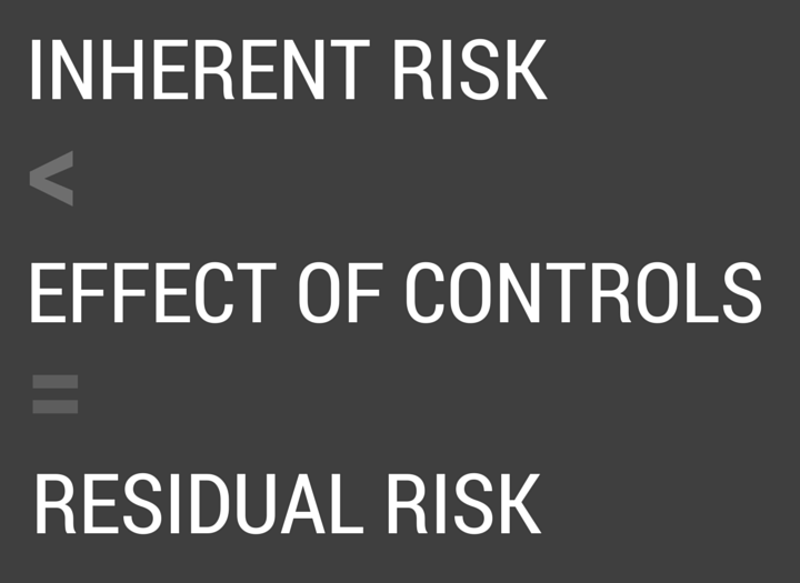Can Residual Risk Be Higher Than Inherent Risk?