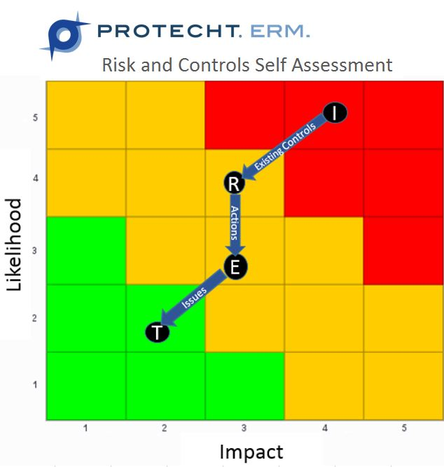 Risk And Controls Graph.jpg