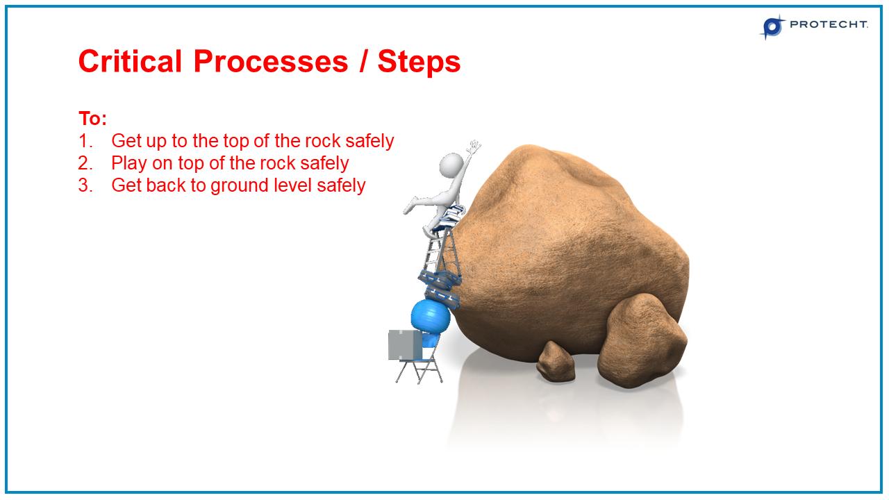 03-risk-critical-processes-steps