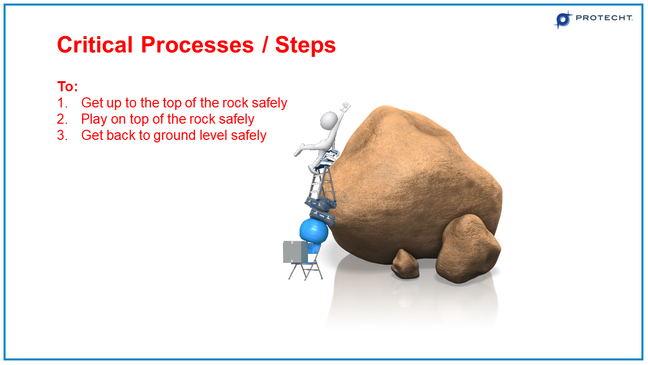 03-risk-critical-processes-steps