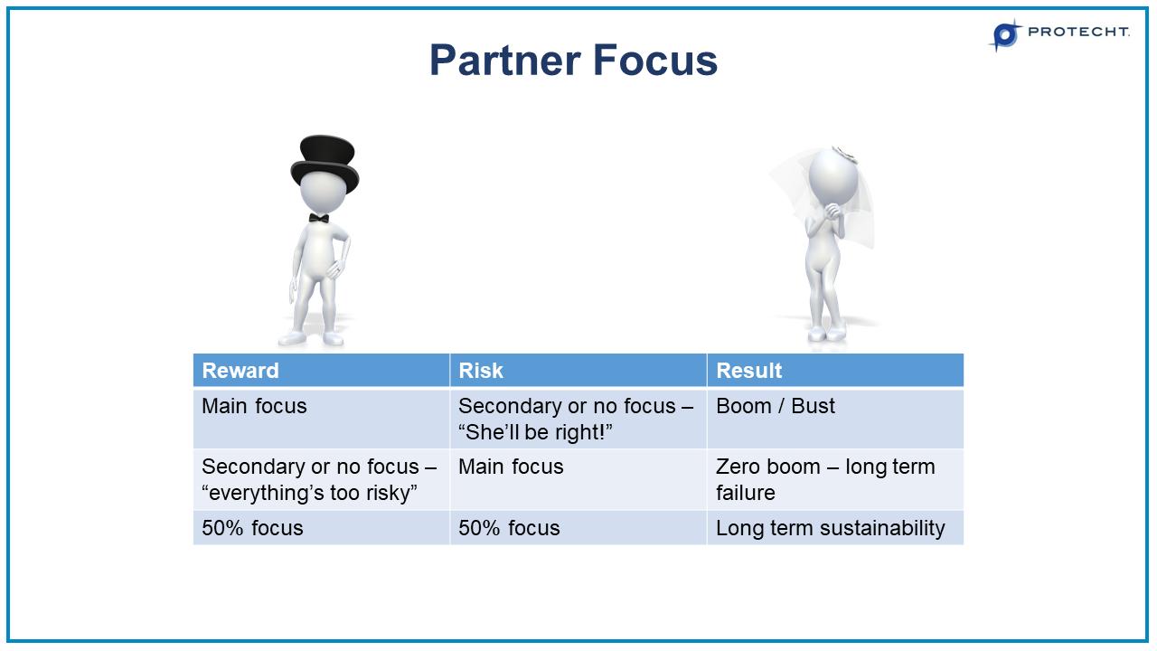 13-outcome-management-risk-reward-balance