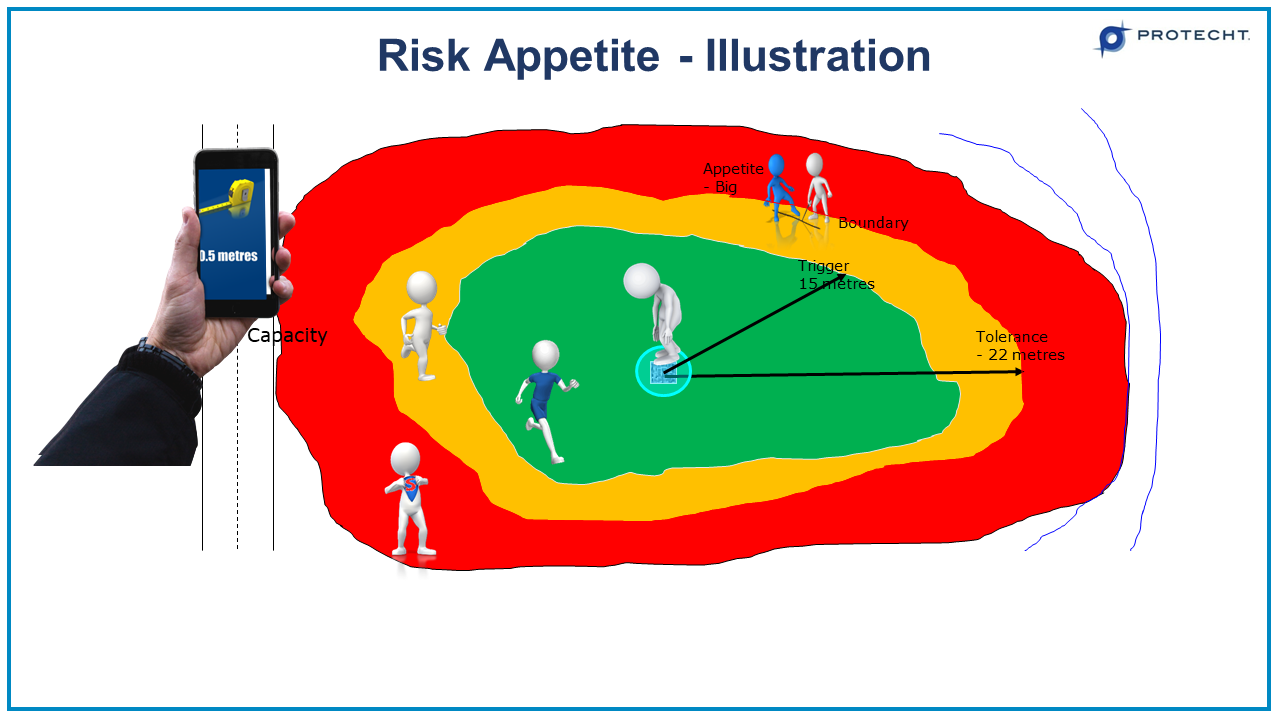 21-risk-appetite-illustration