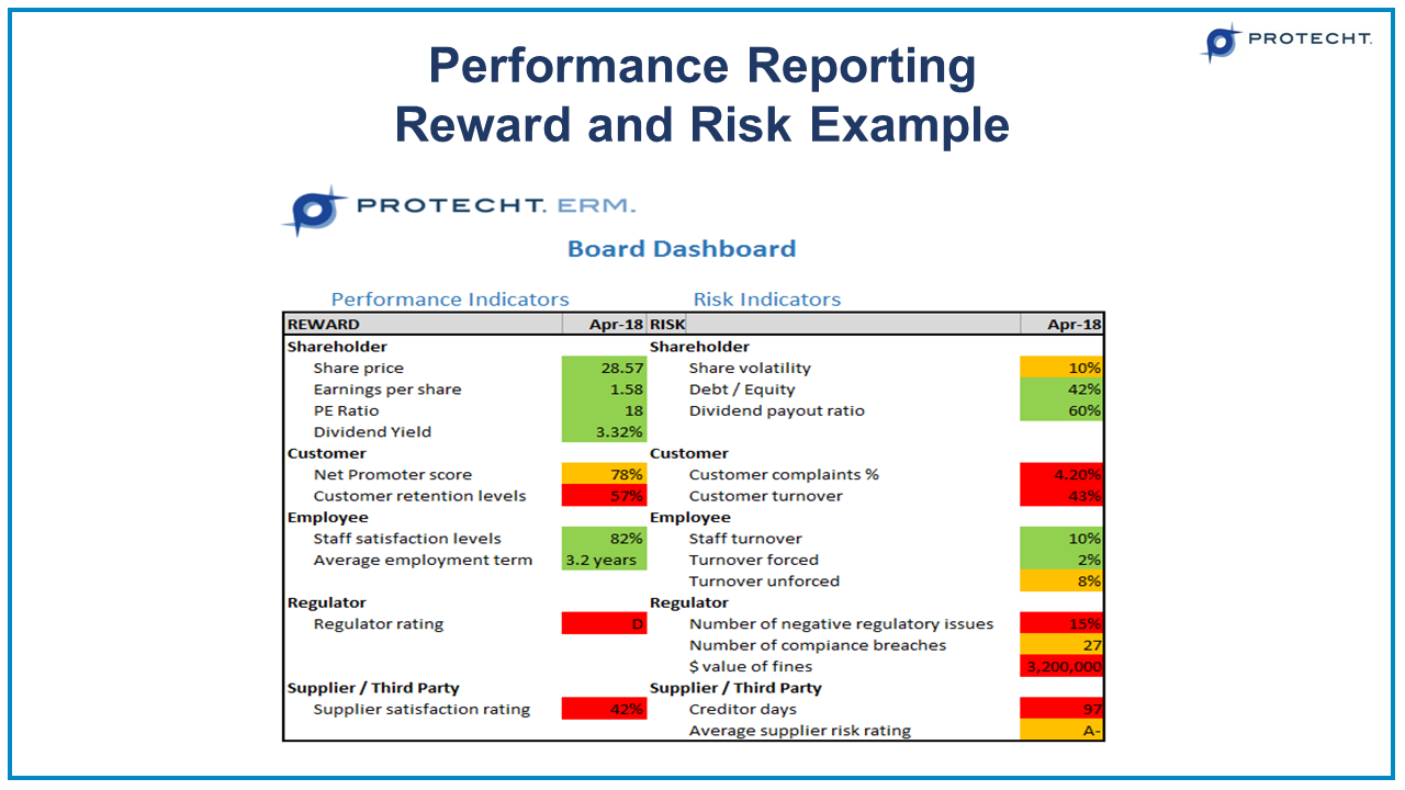 25-performance-reporting-risk-reward-report-example